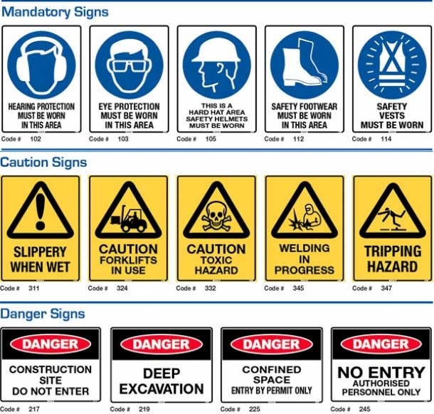 SALE ON SAFETY SIGNS - Fire Extinguishers Perth